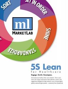MarketLab 5S Lean
